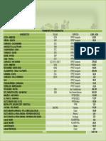 longuitud de poliductos.pdf