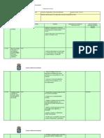 Planificación Orientación Unidad 3 Resolución de Conflictos 3º Básico Pa.