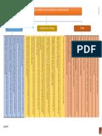 Liderazgo_perspectiva de Desarrollo e Investigación