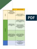 Cronograma General de Actividades Especializacion