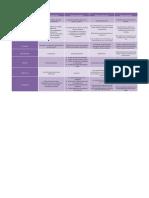 Tabla comparativa modelos de diagnóstico.pdf