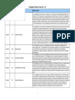 CBRReasonCodeListUS0908.pdf