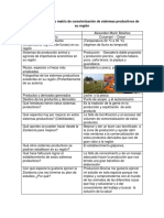 Diligenciar Cuadro o Matriz de Caracterización de Sistemas Productivos de Su Región