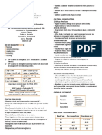 NCLEX-RN Cheat Sheet (Claudia Goncalves)