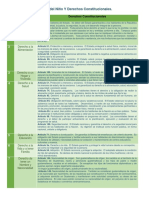 analisis sobre constitucion guatemalteca