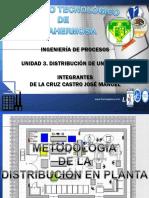 U3_MetodologiaPlanta