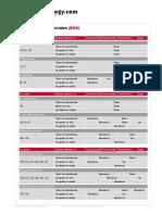ps_nl_bigstackstrategie_15022010_es.pdf