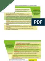 Comprender el aprendizaje de la UVE de CONOCIMIENTO.doc