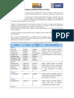 CadenaAgroIndustrial.pdf