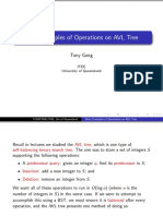 Examples on AVL tree
