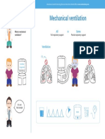 the What and Why of Mechanical Ventilation