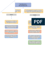 mapa mental sobre cultura y clima organizacional