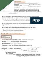 372064967 Tema 9 Procedimiento Administrativo Con La Ley 39 2015