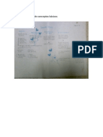 Mapa Conceptual de conceptos básicos