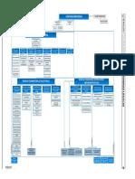 Organigrama_2018.pdf
