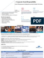 Corporate Social Responsibility of TATA steel