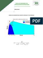 4. Ecuaciones Modelo de Mander