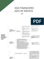Codigo Financiero Estado de Mexico