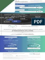 zoot_prescreen_prequal_infographic.pdf