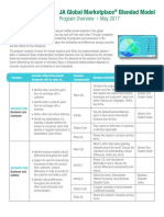 ja global marketplace blended program overview  1