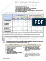 requisitos_pasaporte_y_matricula.pdf