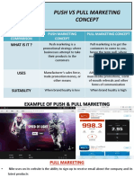PUSH VS PULL MARKETING CONCEPT.pptx