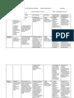 Cuadro de Planificacion Anual 2018