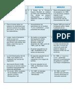 Desregulación.docx