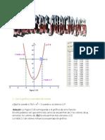 Matematicas Resueltos (Soluciones) Limites de Funciones Nivel I 1º Bachillerato