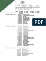 Thiruvonam Bumper Results 2018
