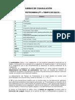 2da Sem Tpo Protromb Tromboplast Fibrinogeno 2019 II