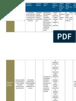 API 1 - Desarrollo Emprendedor