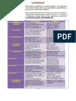 Propiedades Fisic Minerales 444444201802 (1)