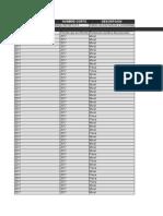 Formato Padrón de Proveedores y Contratistas