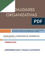 4 Modalidades Organizativas (1)