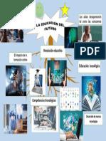 educación del futuro.docx