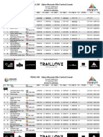 EWS Zermatt 2019 Full Results