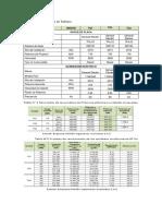 Características Generales de Las Turbinas