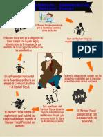 infografia 4. revisoria fiscal