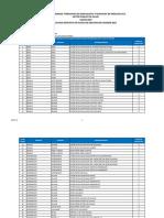Listado de Plazas Coniss 2017