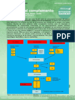 3. Complement System (Sistema del complemento).pdf