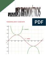 Matematicas (Resueltos) Funciones Trigonométricas Nivel I 1º Bachillerato