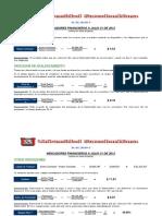 INDICADORES FINANCIEROS A JULIO DE 2012.pdf