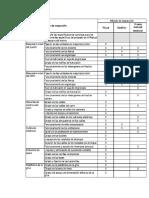 Lista General de Chequeo Para Puente Grua Konecrane
