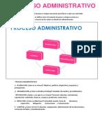 Proceso Administrativo6jsjs