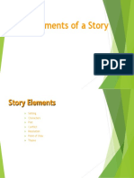 Short Story Elements for Jhs