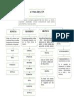 autorrealizacion.docx