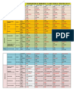 Programacion de Seminarios y Clases Teoricas 2019 - 10