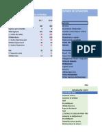 Explicacion Ejercicio de Fuentes y Usos Elaborado SMEG
