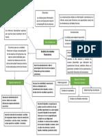 mapa finanzas